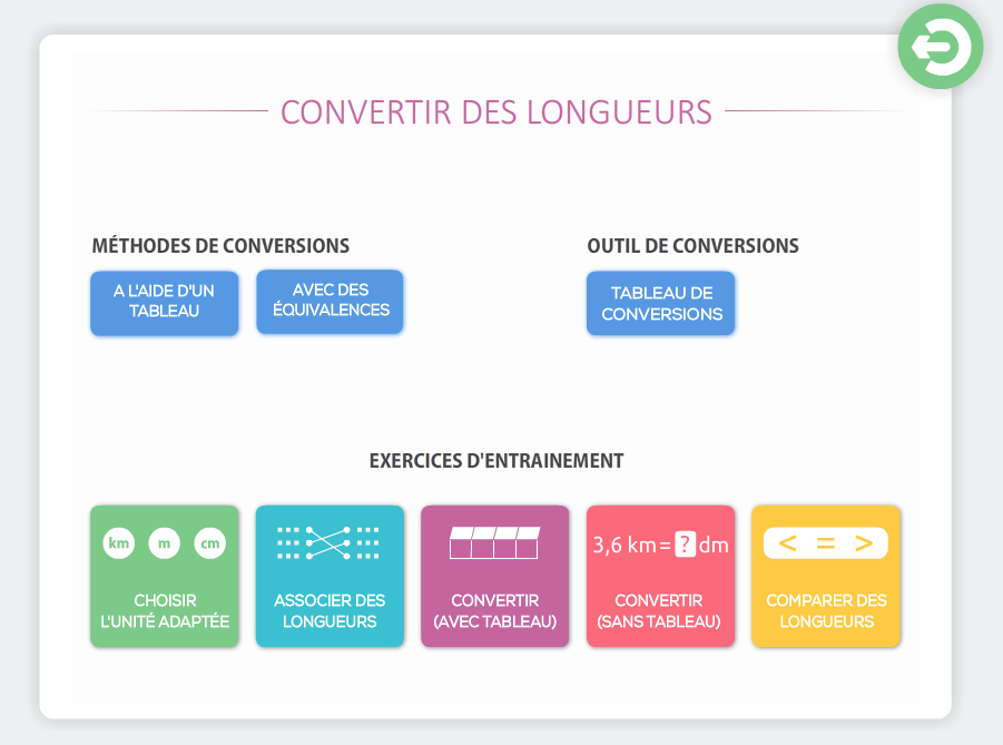Convertir Mathematiques Academie De Dijon